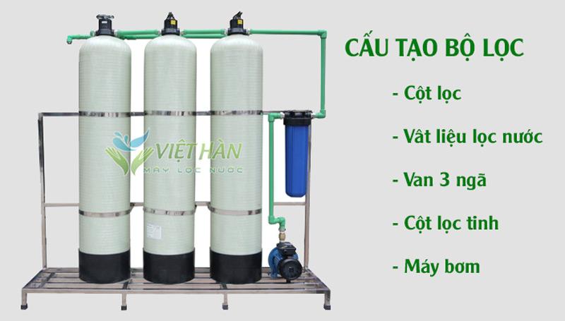 Cấu tạo hệ thống lọc nước giếng khoan
